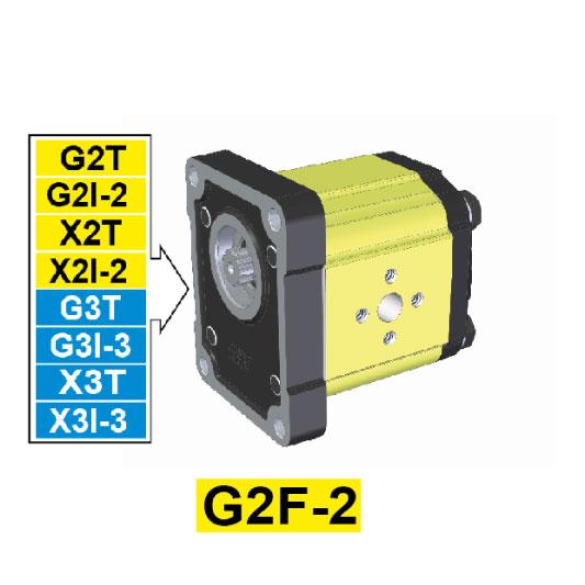 GF201